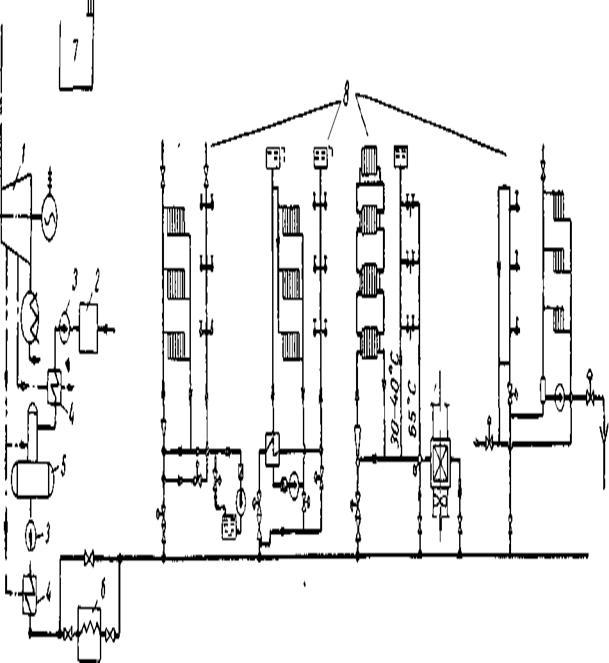 1 — турбина